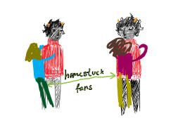 Some Homestuck fan embracing both Kankris