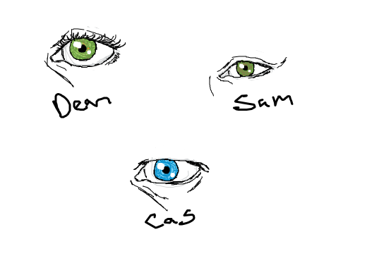 Dean's eye, Castiel's eye, and Sam's eye